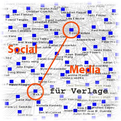 Visualisierung der Vernetzung in Social Media © Kevin Göthling